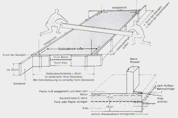 fertiggaragen bodenplatten fundamente. Black Bedroom Furniture Sets. Home Design Ideas